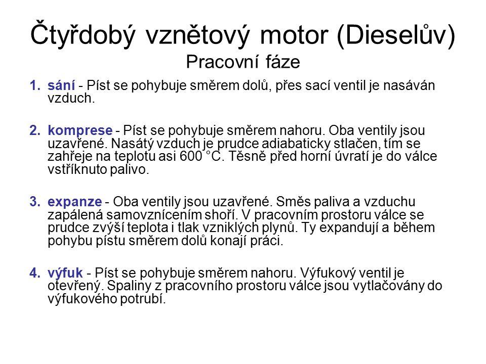 Čtyřdobý vznětový motor (Dieselův) Pracovní fáze