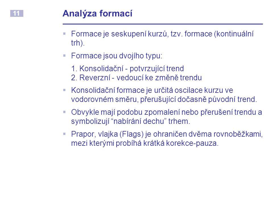 Analýza formací Formace je seskupení kurzů, tzv. formace (kontinuální trh). Formace jsou dvojího typu: