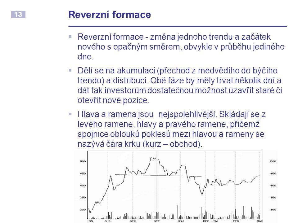 Reverzní formace Reverzní formace - změna jednoho trendu a začátek nového s opačným směrem, obvykle v průběhu jediného dne.