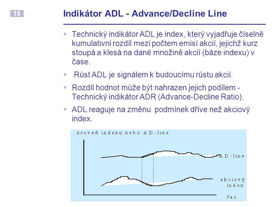 Indikátor ADL - Advance/Decline Line