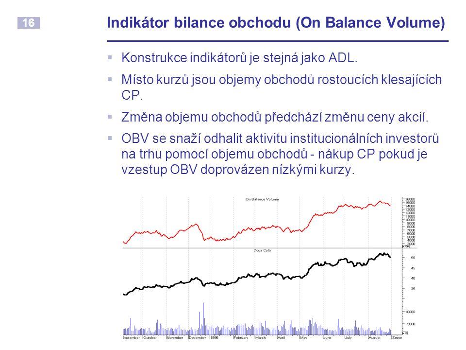 Indikátor bilance obchodu (On Balance Volume)