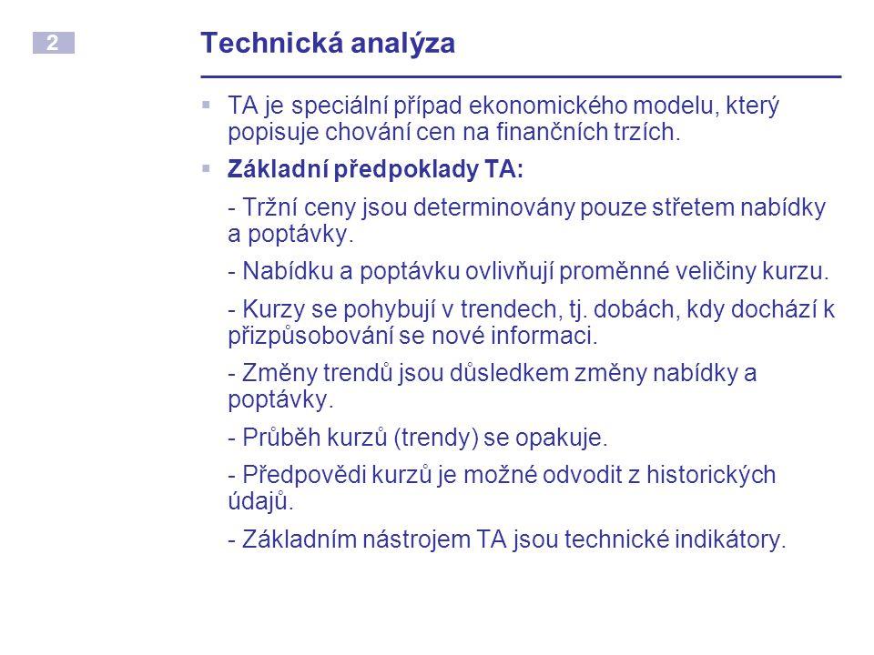 Technická analýza TA je speciální případ ekonomického modelu, který popisuje chování cen na finančních trzích.