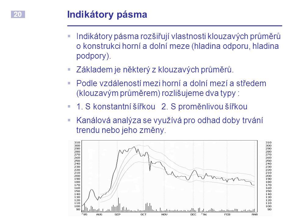 Indikátory pásma Indikátory pásma rozšiřují vlastnosti klouzavých průměrů o konstrukci horní a dolní meze (hladina odporu, hladina podpory).