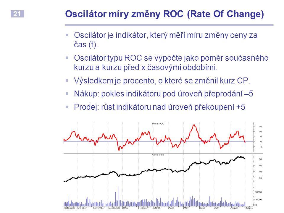 Oscilátor míry změny ROC (Rate Of Change)