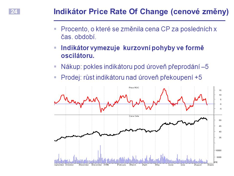 Indikátor Price Rate Of Change (cenové změny)
