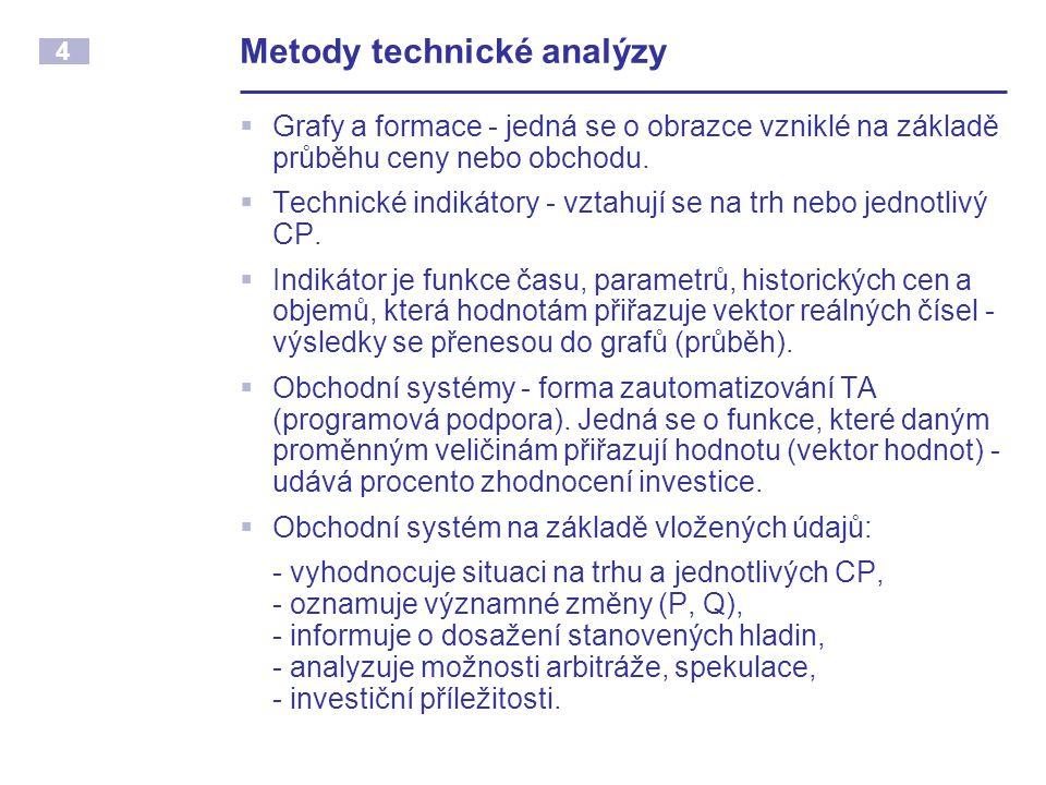 Metody technické analýzy