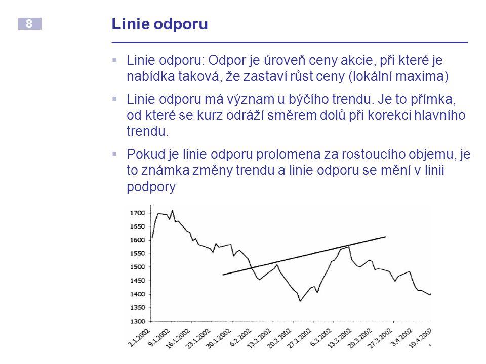 Linie odporu Linie odporu: Odpor je úroveň ceny akcie, při které je nabídka taková, že zastaví růst ceny (lokální maxima)