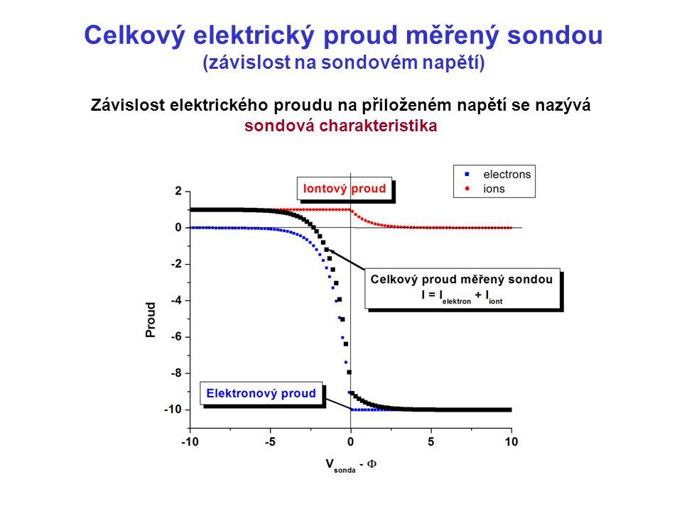 Celkový elektrický proud měřený sondou (závislost na sondovém napětí)