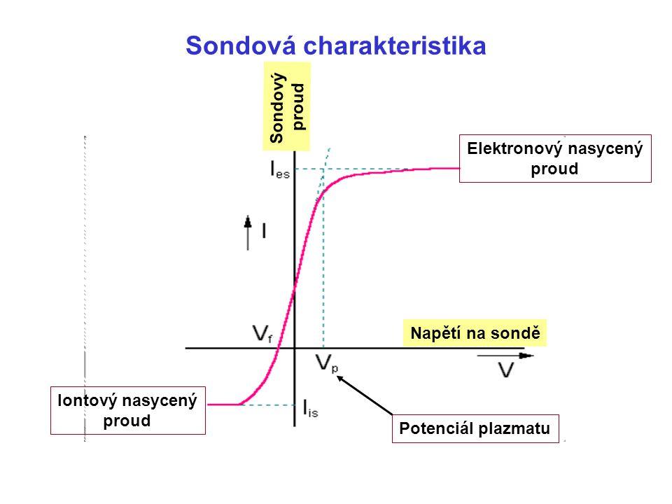 Sondová charakteristika
