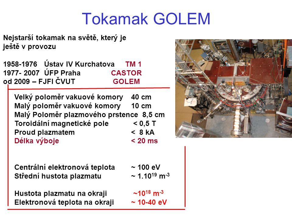 Tokamak GOLEM Nejstarší tokamak na světě, který je ještě v provozu