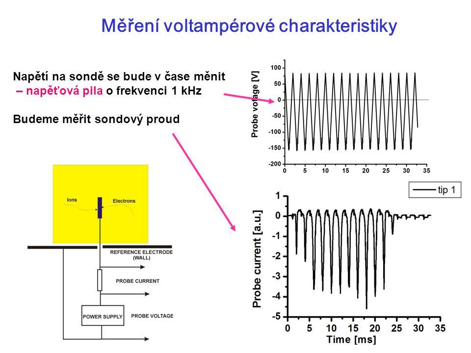Měření voltampérové charakteristiky