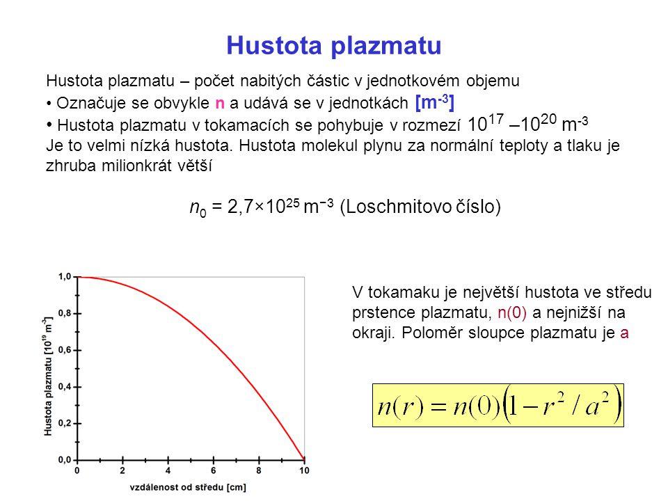 n0 = 2,7×1025 m−3 (Loschmitovo číslo)