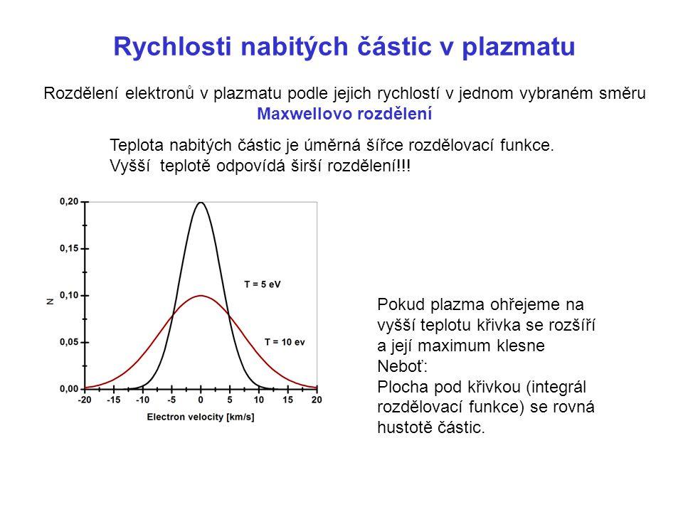 Rychlosti nabitých částic v plazmatu