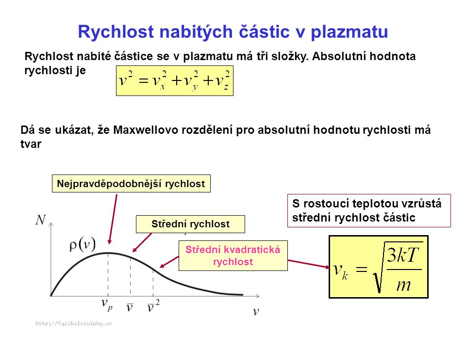 Rychlost nabitých částic v plazmatu Střední kvadratická rychlost