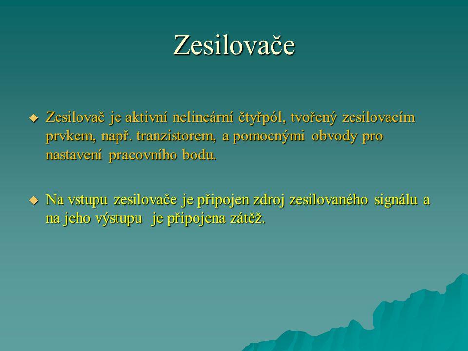 Zesilovače Zesilovač je aktivní nelineární čtyřpól, tvořený zesilovacím prvkem, např. tranzistorem, a pomocnými obvody pro nastavení pracovního bodu.