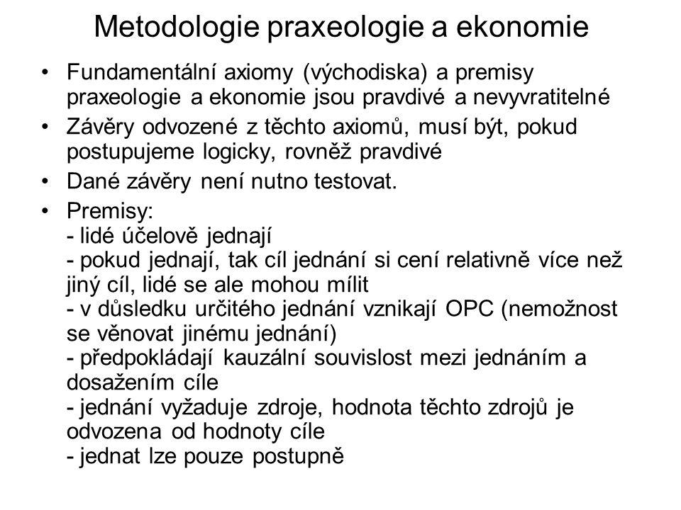 Metodologie praxeologie a ekonomie