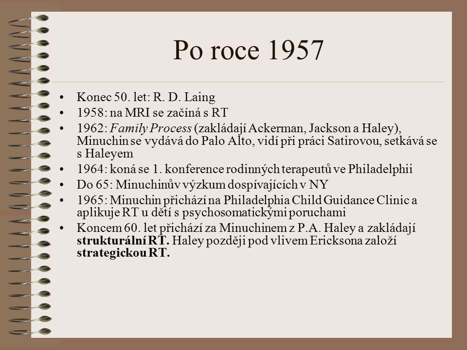 Po roce 1957 Konec 50. let: R. D. Laing 1958: na MRI se začíná s RT