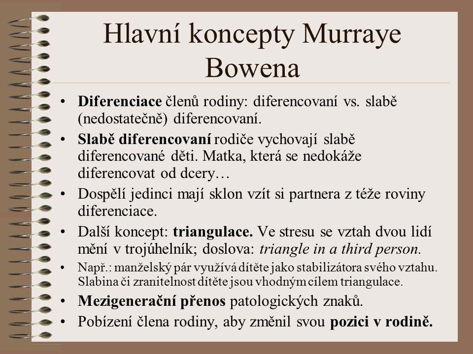 Hlavní koncepty Murraye Bowena