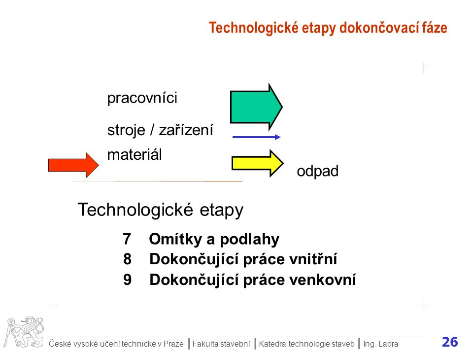 Technologické etapy Technologické etapy dokončovací fáze staveniště