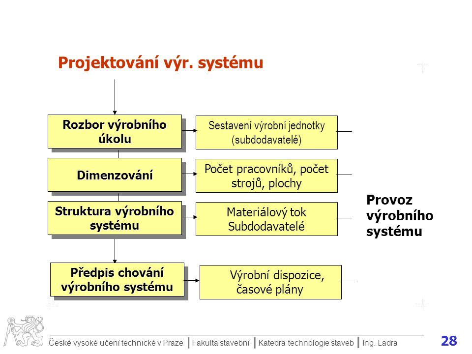 Projektování výr. systému