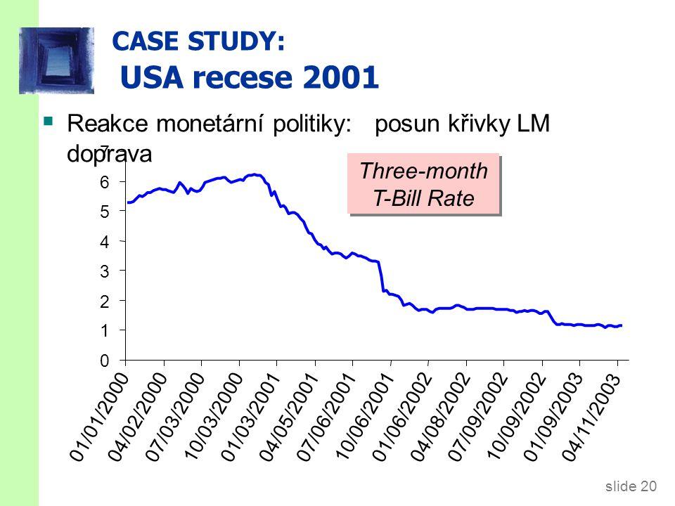 IS-LM a agregátní poptávka