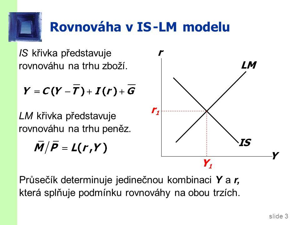 Analýza politik v IS -LM modelu