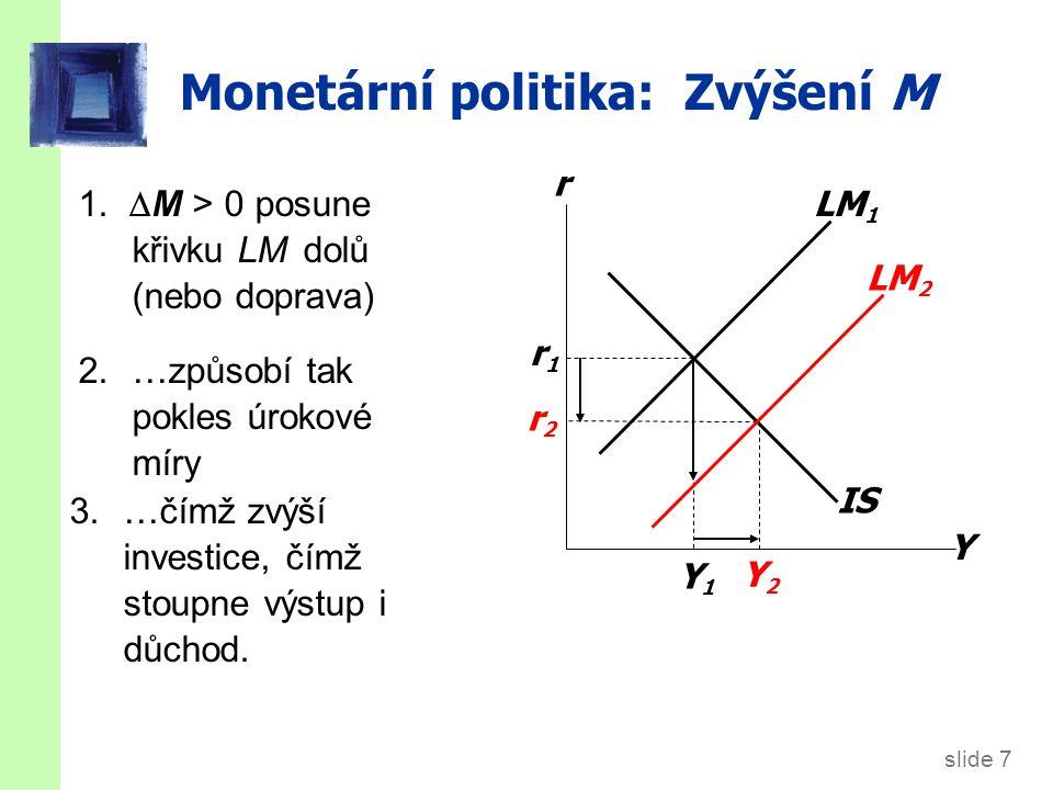 Interakce mezi monetární a fiskální politikou