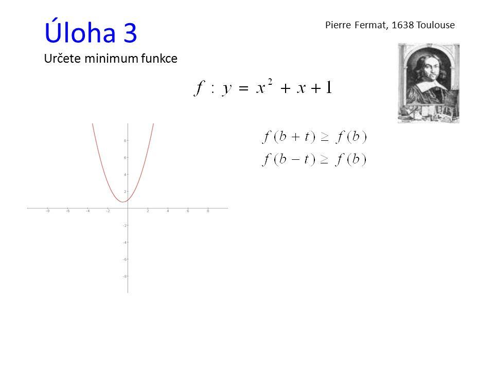 Úloha 3 Určete minimum funkce Pierre Fermat, 1638 Toulouse