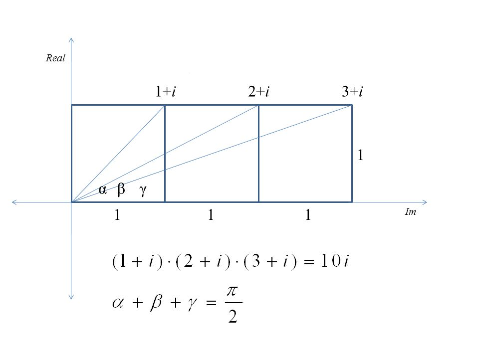 Real 1+i 2+i 3+i 1 α β γ 1 1 1 Im