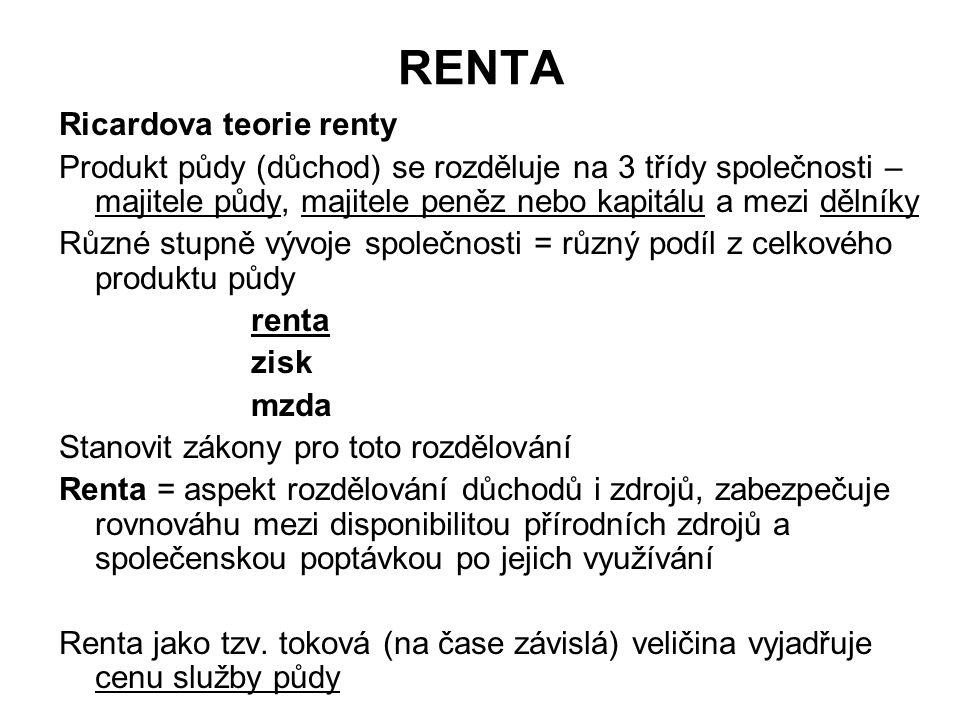 RENTA Ricardova teorie renty
