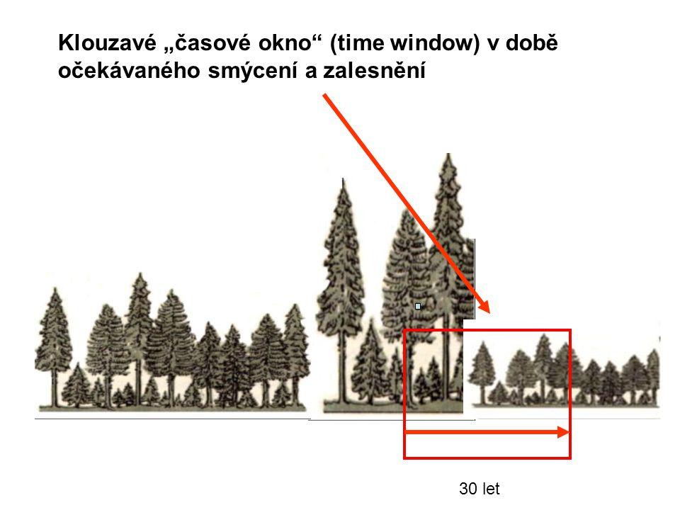 """Klouzavé """"časové okno (time window) v době očekávaného smýcení a zalesnění"""