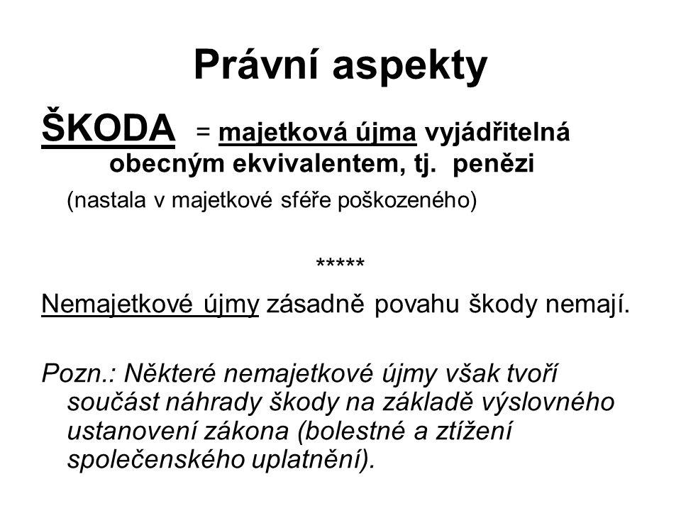 Právní aspekty ŠKODA = majetková újma vyjádřitelná obecným ekvivalentem, tj. penězi. (nastala v majetkové sféře poškozeného)