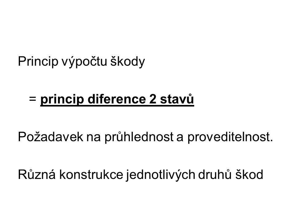 Princip výpočtu škody = princip diference 2 stavů.
