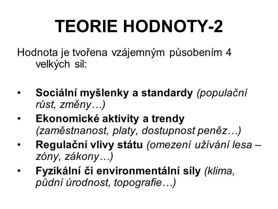 TEORIE HODNOTY-2 Hodnota je tvořena vzájemným působením 4 velkých sil: