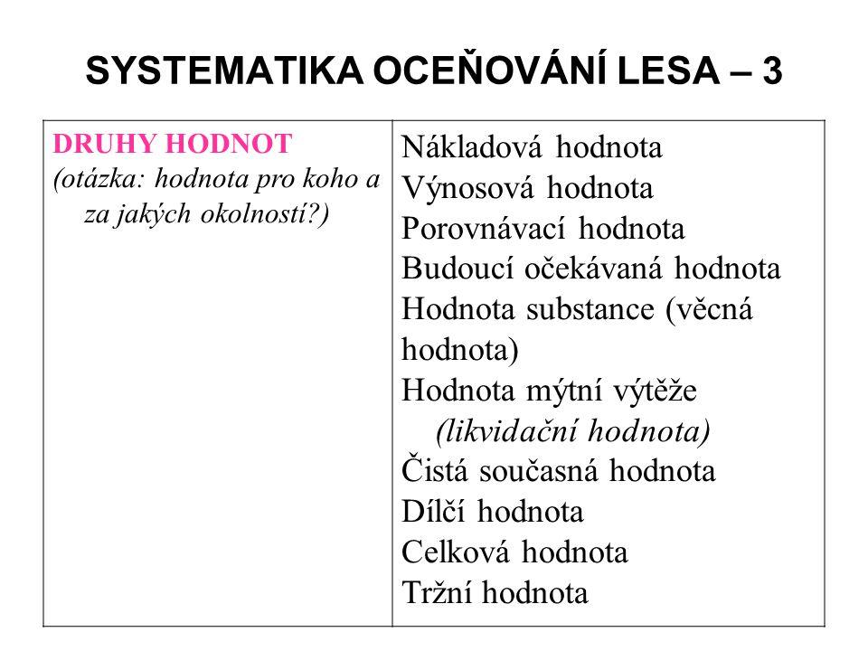 SYSTEMATIKA OCEŇOVÁNÍ LESA – 3