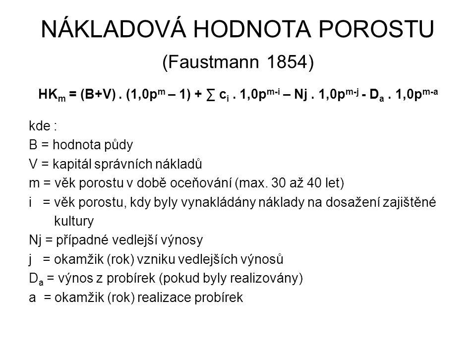 NÁKLADOVÁ HODNOTA POROSTU (Faustmann 1854)
