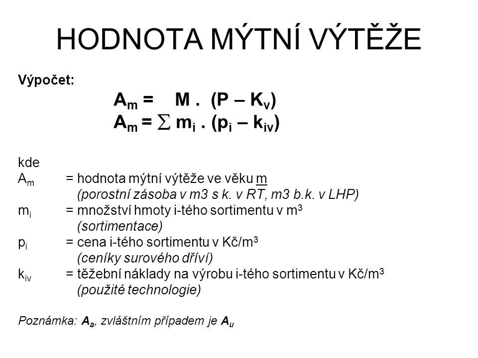 HODNOTA MÝTNÍ VÝTĚŽE Am = M . (P – Kv) Am =  mi . (pi – kiv) Výpočet: