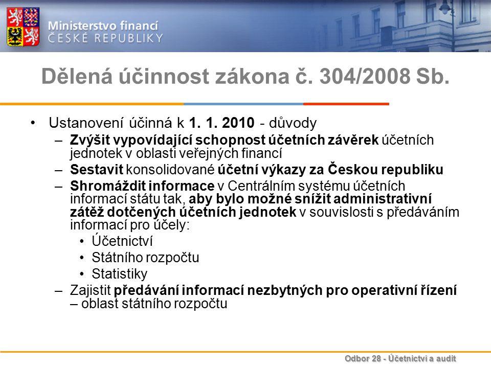 Dělená účinnost zákona č. 304/2008 Sb.