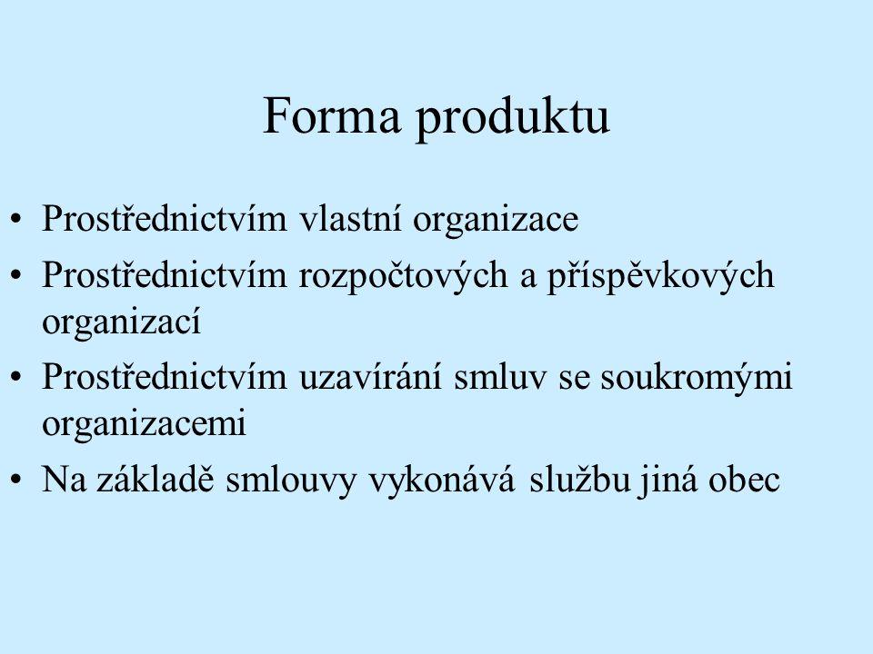 Forma produktu Prostřednictvím vlastní organizace