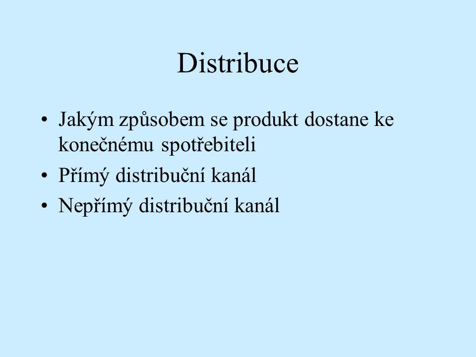 Distribuce Jakým způsobem se produkt dostane ke konečnému spotřebiteli
