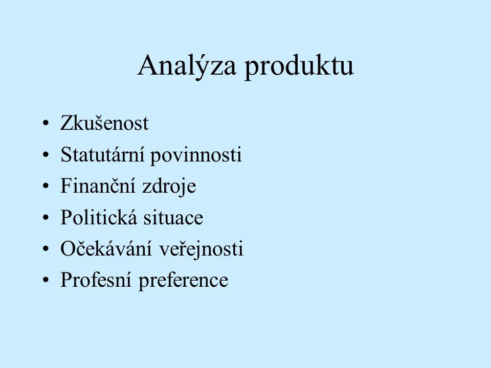 Analýza produktu Zkušenost Statutární povinnosti Finanční zdroje