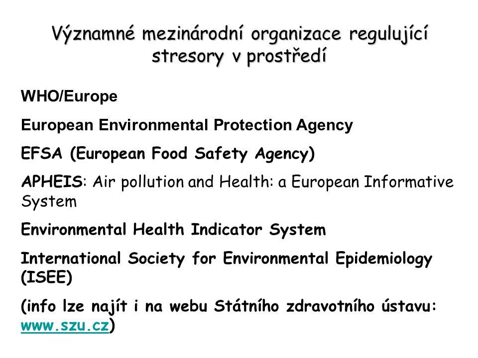 Významné mezinárodní organizace regulující stresory v prostředí
