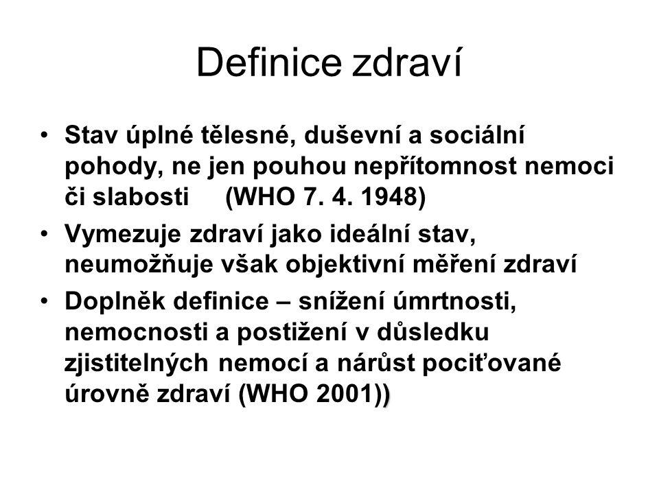 Definice zdraví Stav úplné tělesné, duševní a sociální pohody, ne jen pouhou nepřítomnost nemoci či slabosti (WHO 7. 4. 1948)