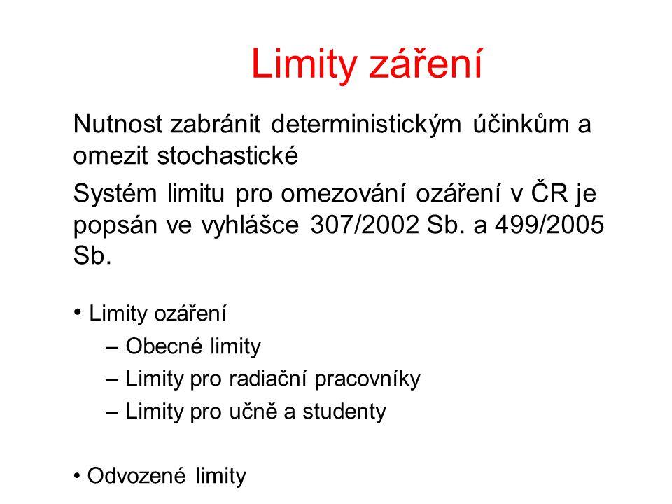 Limity záření Nutnost zabránit deterministickým účinkům a omezit stochastické.