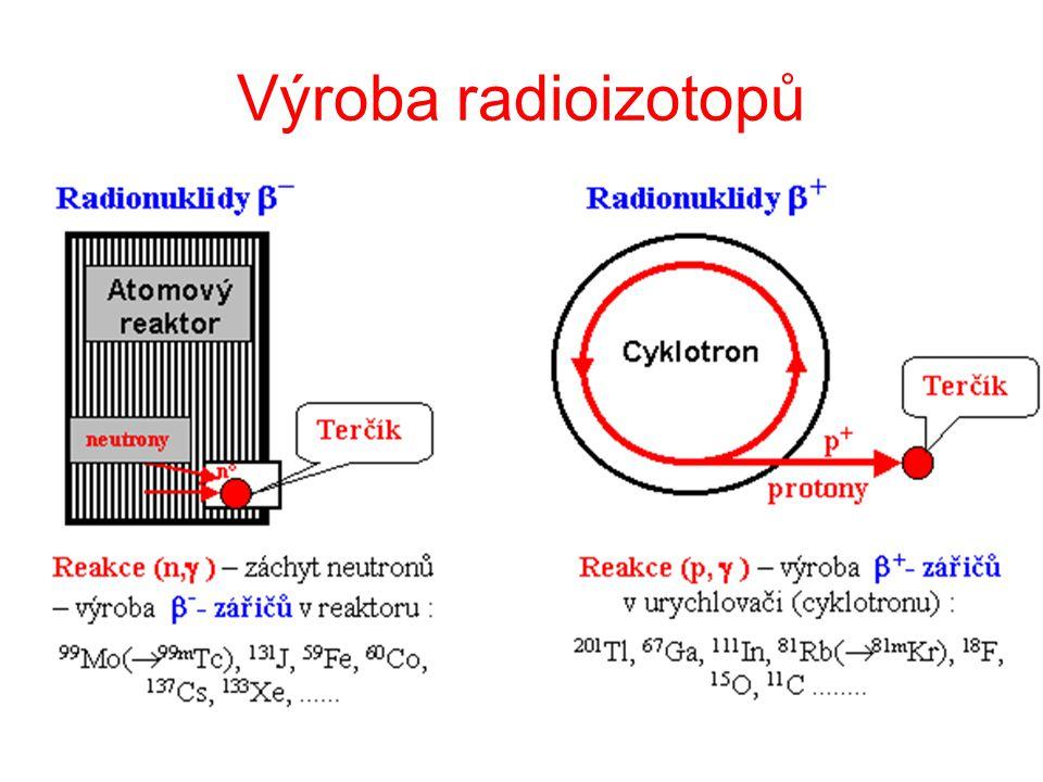 Výroba radioizotopů