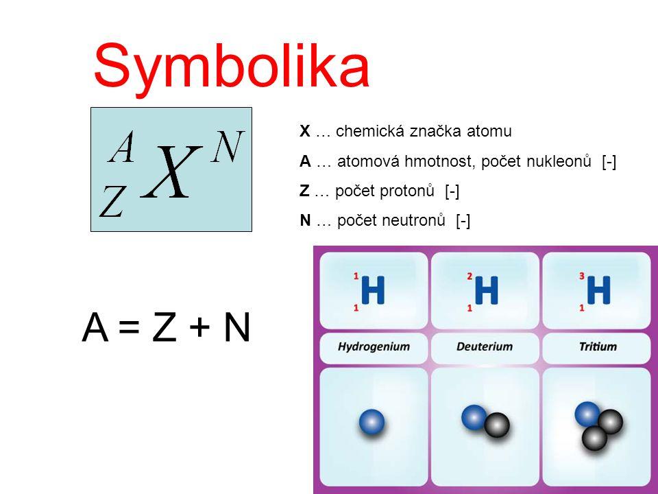 Symbolika A = Z + N X … chemická značka atomu