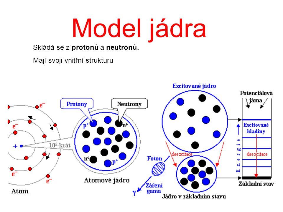 Model jádra Skládá se z protonů a neutronů.