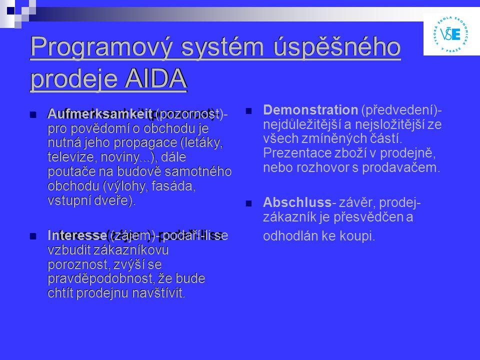 Programový systém úspěšného prodeje AIDA