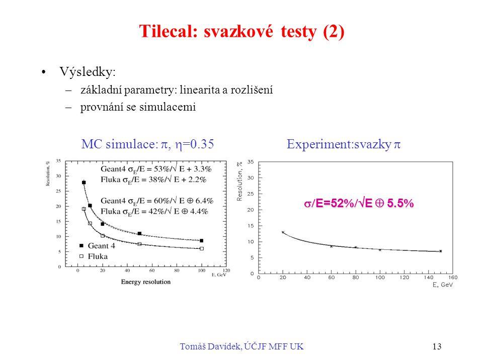 Tilecal: svazkové testy (2)