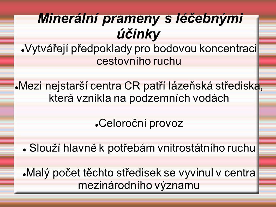 Minerální prameny s léčebnými účinky